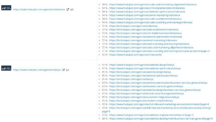 hubspot duplicate content