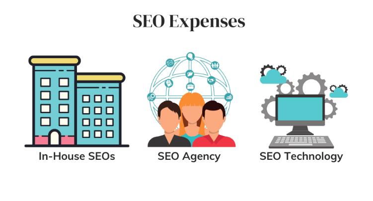Three main categories of SEO spending